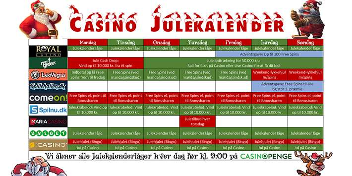 Her er overblikket: Din action plan for alle Casino Julekalendere